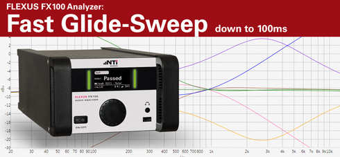 FLEXUS FX100 analyzer supports ultra-fast Glide-Sweep technology.