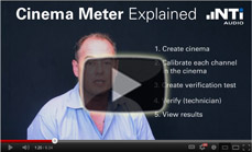 Video: Cinema Meter Explained